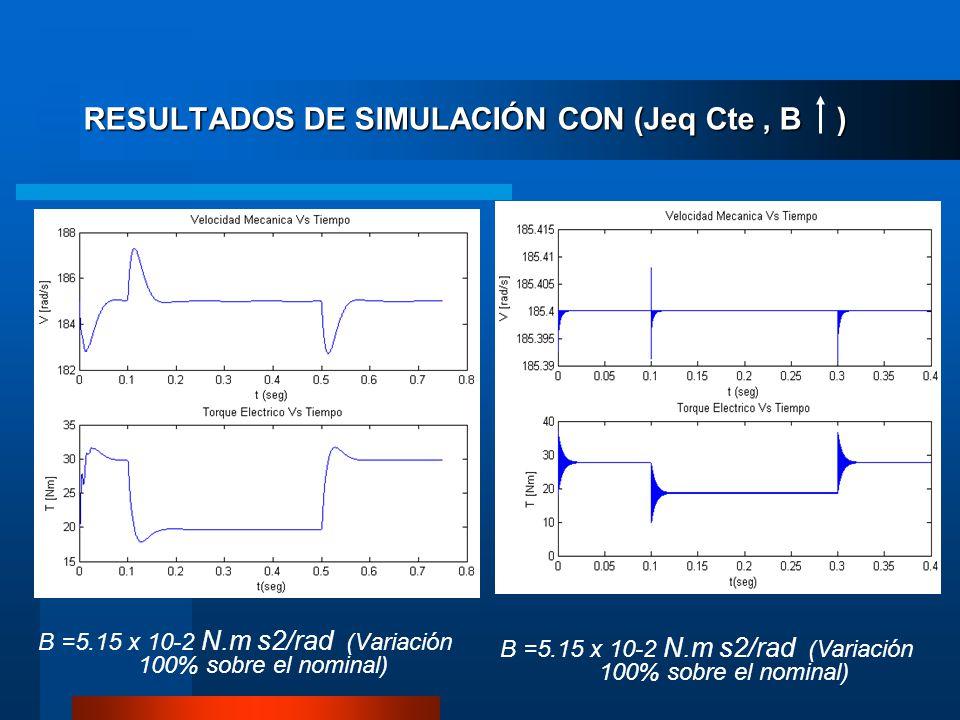 RESULTADOS DE SIMULACIÓN CON (Jeq Cte, B ) B =5.15 x 10-2 N.m s2/rad (Variación 100% sobre el nominal)