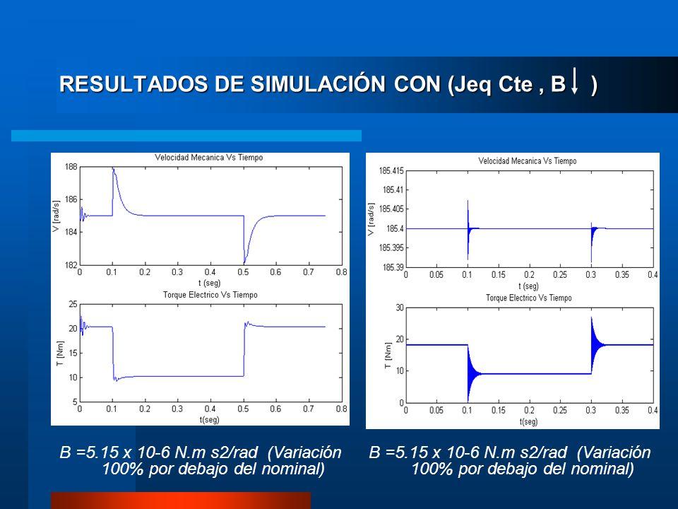 RESULTADOS DE SIMULACIÓN CON (Jeq Cte, B ) B =5.15 x 10-6 N.m s2/rad (Variación 100% por debajo del nominal)