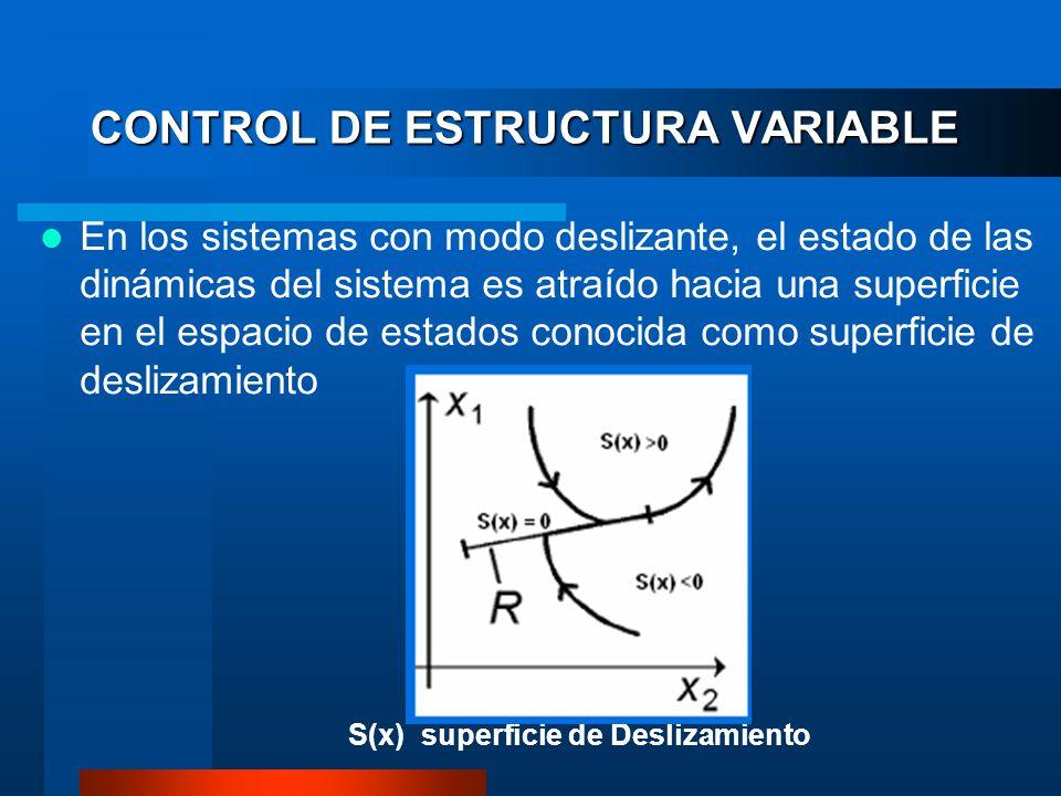 CONTROL DE ESTRUCTURA VARIABLE En los sistemas con modo deslizante, el estado de las dinámicas del sistema es atraído hacia una superficie en el espacio de estados conocida como superficie de deslizamiento S(x) superficie de Deslizamiento