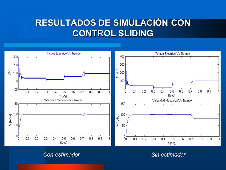 RESULTADOS DE SIMULACIÓN CON CONTROL SLIDING Sin estimadorCon estimador