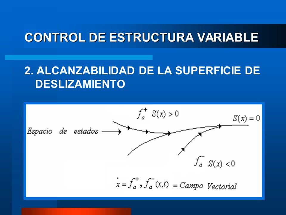 CONTROL DE ESTRUCTURA VARIABLE 2. ALCANZABILIDAD DE LA SUPERFICIE DE DESLIZAMIENTO