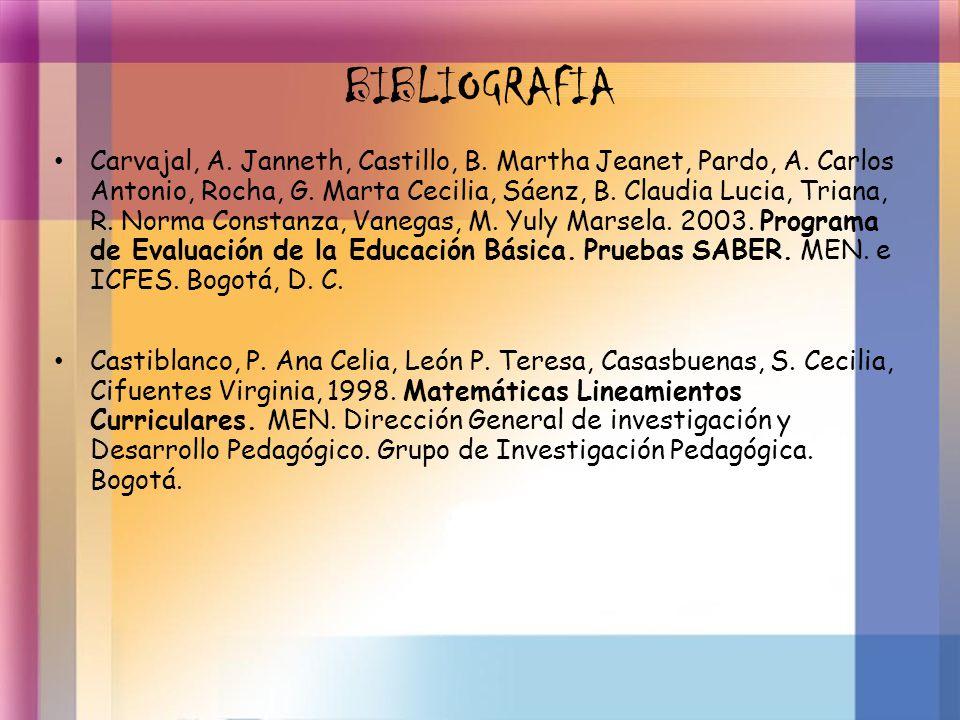 BIBLIOGRAFIA Carvajal, A. Janneth, Castillo, B. Martha Jeanet, Pardo, A. Carlos Antonio, Rocha, G. Marta Cecilia, Sáenz, B. Claudia Lucia, Triana, R.