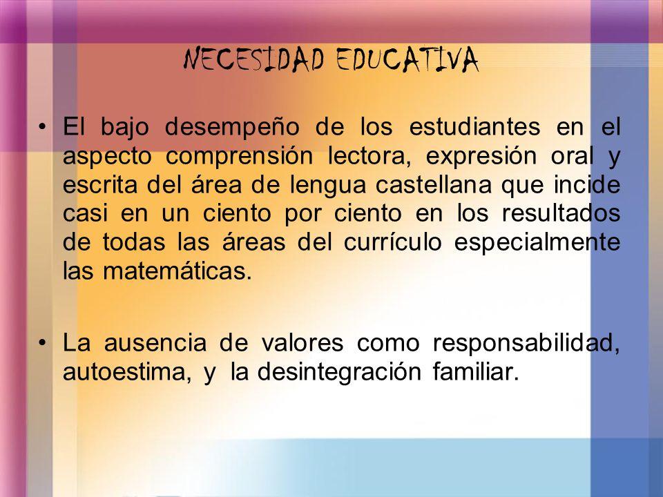 NECESIDAD EDUCATIVA El bajo desempeño de los estudiantes en el aspecto comprensión lectora, expresión oral y escrita del área de lengua castellana que