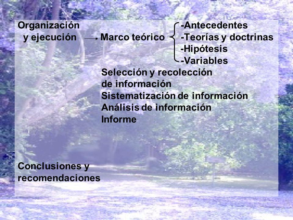 Organización -Antecedentes y ejecución Marco teórico -Teorías y doctrinas -Hipótesis -Variables Selección y recolección de información Sistematización