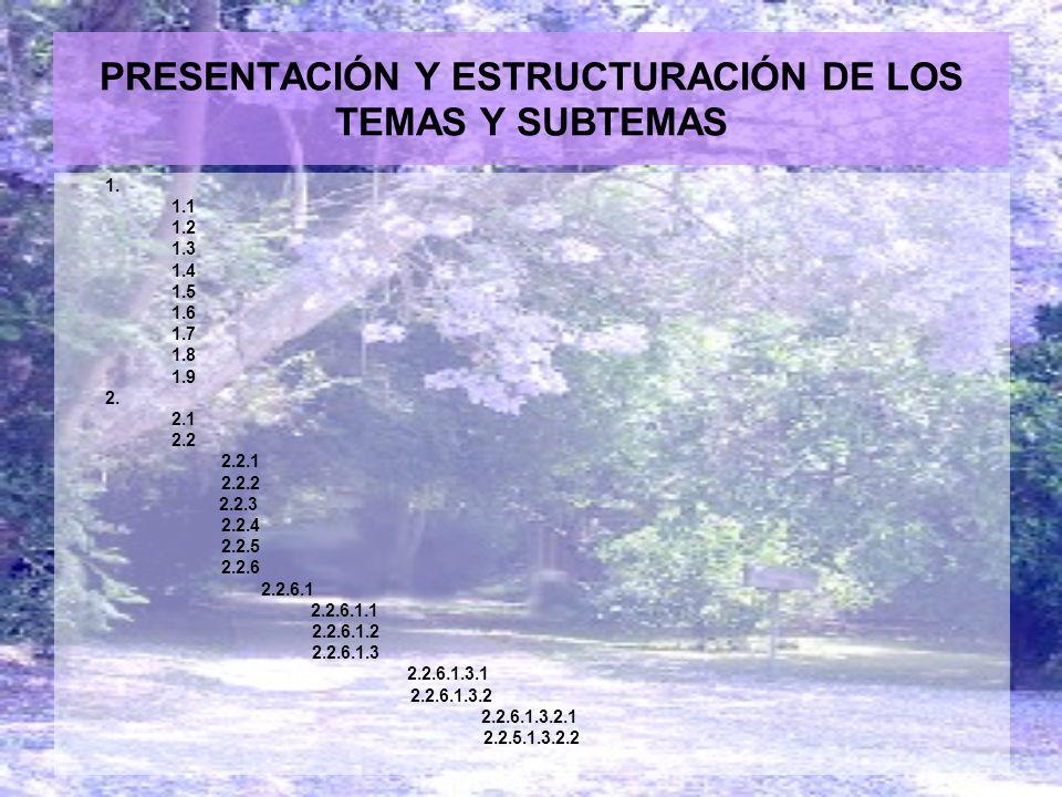 PRESENTACIÓN Y ESTRUCTURACIÓN DE LOS TEMAS Y SUBTEMAS 1. 1.1 1.2 1.3 1.4 1.5 1.6 1.7 1.8 1.9 2. 2.1 2.2 2.2.1 2.2.2 2.2.3 2.2.4 2.2.5 2.2.6 2.2.6.1 2.