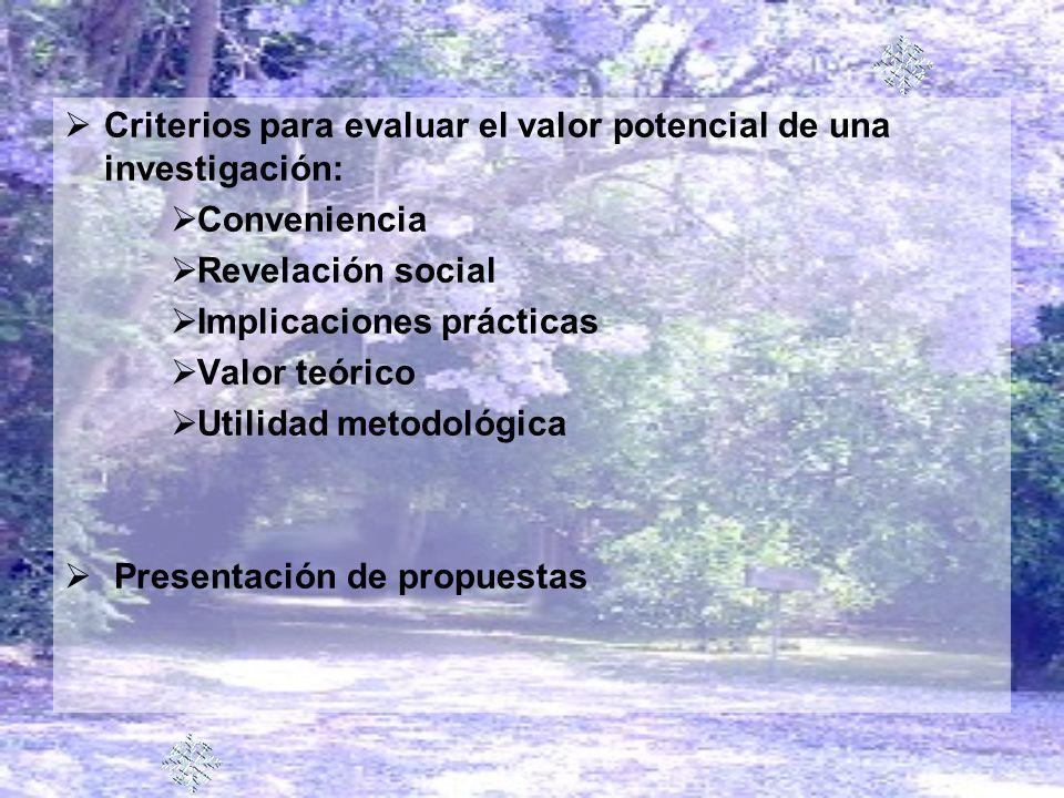 Criterios para evaluar el valor potencial de una investigación: Conveniencia Revelación social Implicaciones prácticas Valor teórico Utilidad metodoló