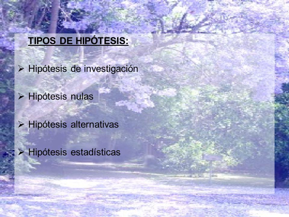 TIPOS DE HIPÓTESIS: Hipótesis de investigación Hipótesis nulas Hipótesis alternativas Hipótesis estadísticas