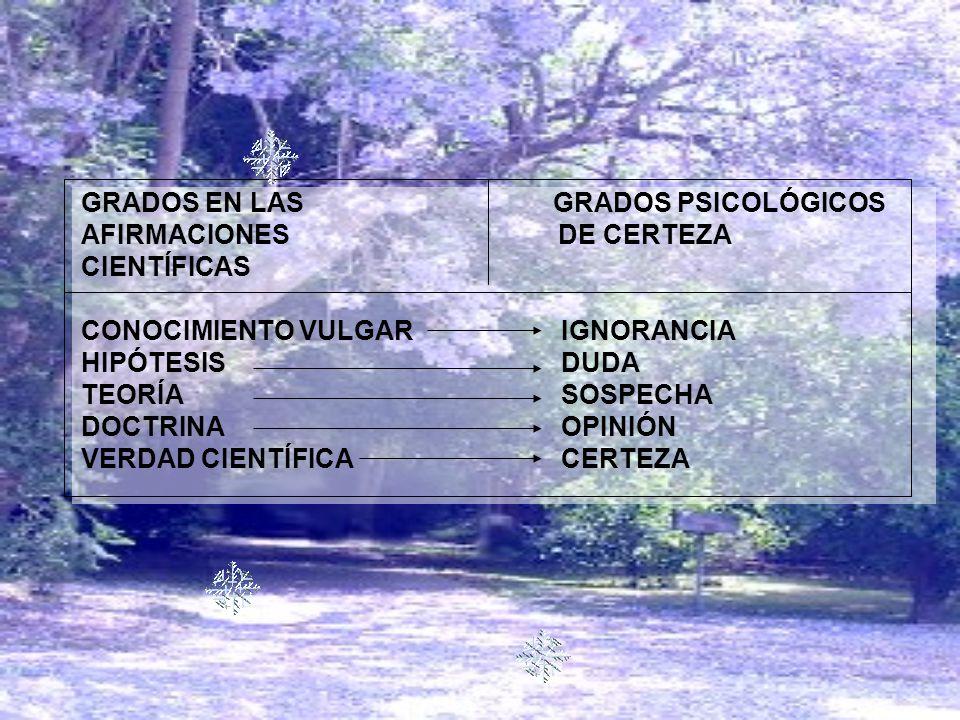 GRADOS EN LAS GRADOS PSICOLÓGICOS AFIRMACIONES DE CERTEZA CIENTÍFICAS CONOCIMIENTO VULGARIGNORANCIA HIPÓTESISDUDA TEORÍASOSPECHA DOCTRINAOPINIÓN VERDA