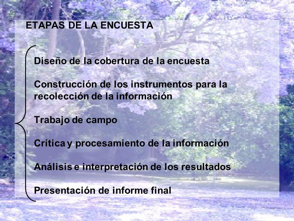 ETAPAS DE LA ENCUESTA Diseño de la cobertura de la encuesta Construcción de los instrumentos para la recolección de la información Trabajo de campo Cr
