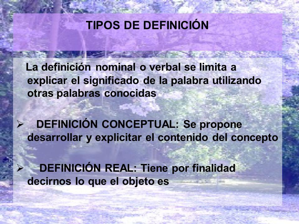 TIPOS DE DEFINICIÓN La definición nominal o verbal se limita a explicar el significado de la palabra utilizando otras palabras conocidas DEFINICIÓN CO