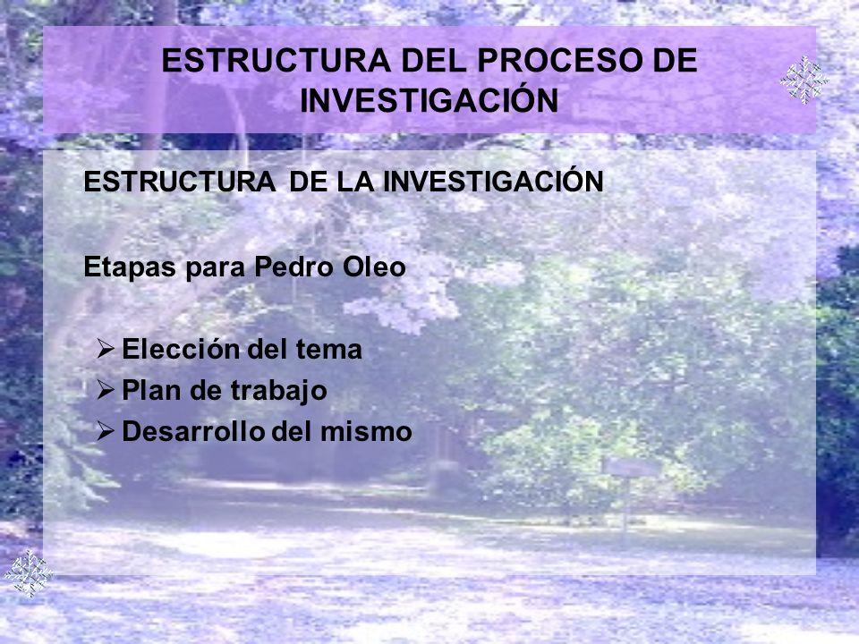 ESTRUCTURA DEL PROCESO DE INVESTIGACIÓN ESTRUCTURA DE LA INVESTIGACIÓN Etapas para Pedro Oleo Elección del tema Plan de trabajo Desarrollo del mismo
