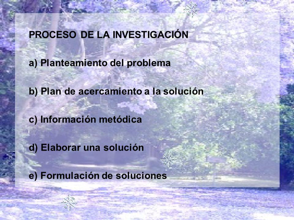 PROCESO DE LA INVESTIGACIÓN a) Planteamiento del problema b) Plan de acercamiento a la solución c) Información metódica d) Elaborar una solución e) Fo