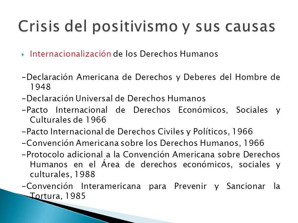 Internacionalización de los Derechos Humanos -Declaración Americana de Derechos y Deberes del Hombre de 1948 -Declaración Universal de Derechos Humano