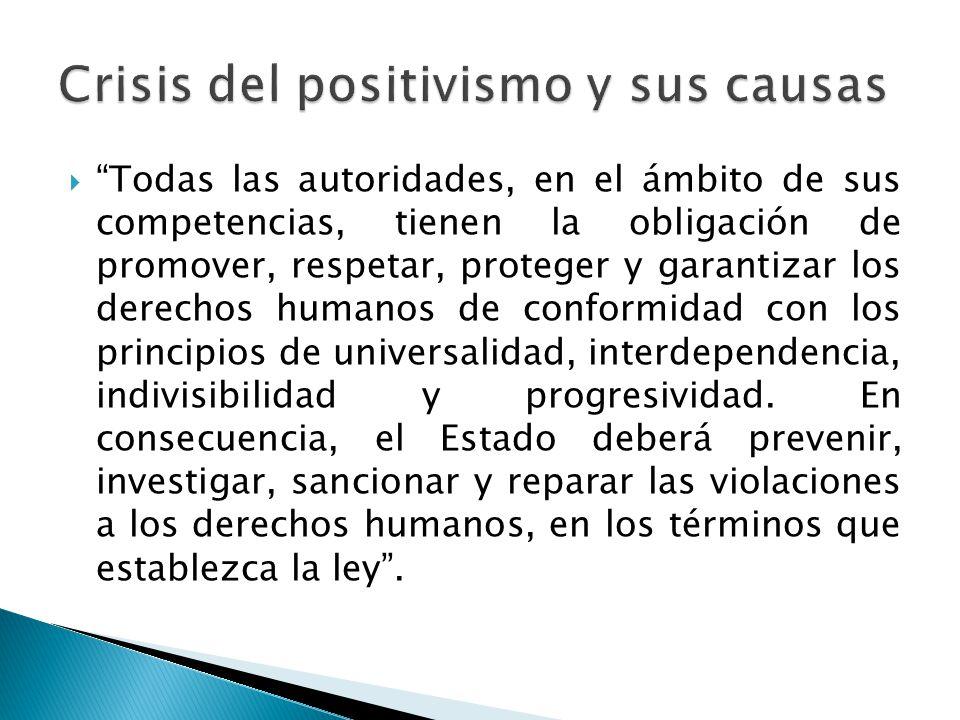 Todas las autoridades, en el ámbito de sus competencias, tienen la obligación de promover, respetar, proteger y garantizar los derechos humanos de con