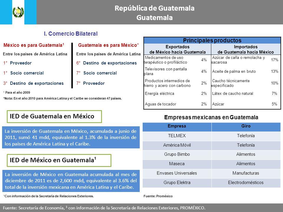 República de Guatemala Guatemala Fuente: Secretaría de Economía, 1 con información de la Secretaría de Relaciones Exteriores, PROMÉXICO. Principales p