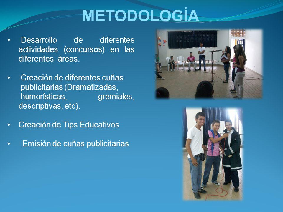 METODOLOGÍA Desarrollo de diferentes actividades (concursos) en las diferentes áreas. Creación de diferentes cuñas publicitarias (Dramatizadas, humorí