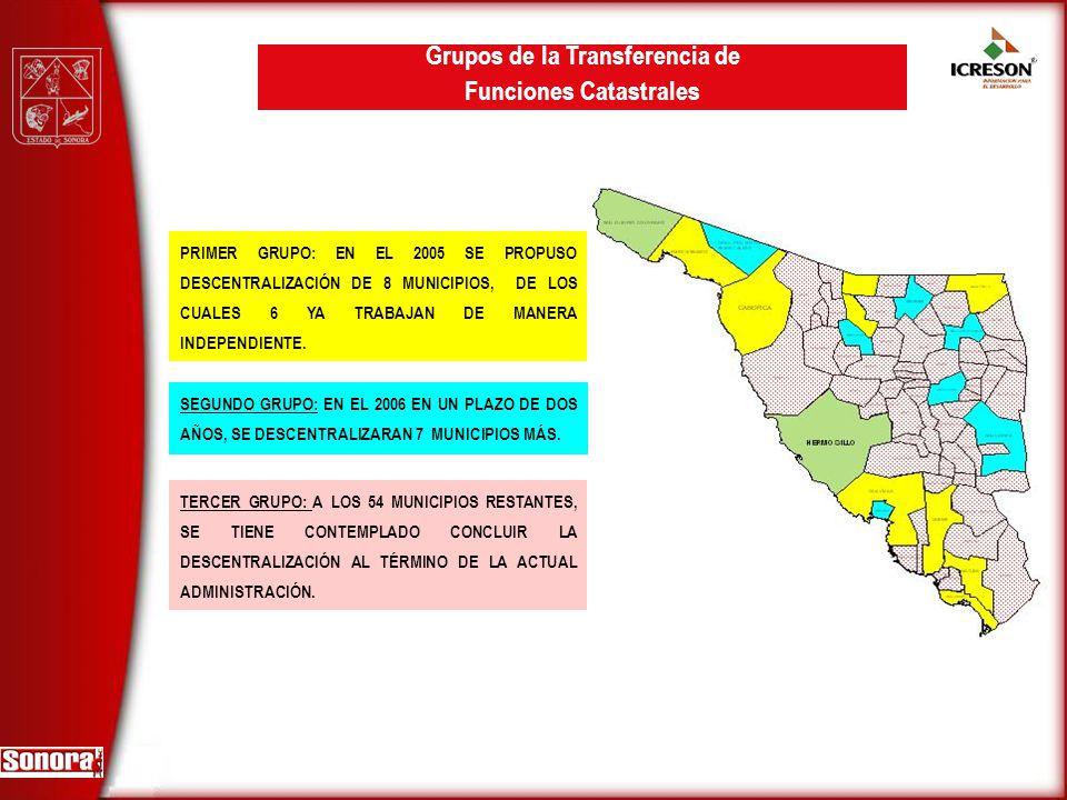 PRIMER GRUPO: EN EL 2005 SE PROPUSO DESCENTRALIZACIÓN DE 8 MUNICIPIOS, DE LOS CUALES 6 YA TRABAJAN DE MANERA INDEPENDIENTE. SEGUNDO GRUPO: EN EL 2006