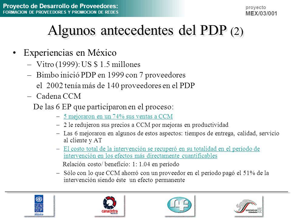 Proyecto de Desarrollo de Proveedores: FORMACION DE PROVEEDORES Y PROMOCION DE REDES proyecto MEX/03/001 Algunos antecedentes del PDP (2) Experiencias en México –Vitro (1999): US $ 1.5 millones –Bimbo inició PDP en 1999 con 7 proveedores el 2002 tenía más de 140 proveedores en el PDP –Cadena CCM De las 6 EP que participaron en el proceso: –5 mejoraron en un 74% sus ventas a CCM5 mejoraron en un 74% sus ventas a CCM –2 le redujeron sus precios a CCM por mejoras en productividad –Las 6 mejoraron en algunos de estos aspectos: tiempos de entrega, calidad, servicio al cliente y AT –El costo total de la intervención se recuperó en su totalidad en el período de intervención en los efectos más directamente cuantificablesEl costo total de la intervención se recuperó en su totalidad en el período de intervención en los efectos más directamente cuantificables Relación costo/ beneficio: 1: 1.04 en período –Sólo con lo que CCM ahorró con un proveedor en el período pagó el 51% de la intervención siendo éste un efecto permanente