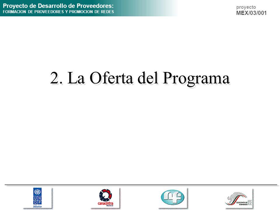 Proyecto de Desarrollo de Proveedores: FORMACION DE PROVEEDORES Y PROMOCION DE REDES proyecto MEX/03/001 2. La Oferta del Programa