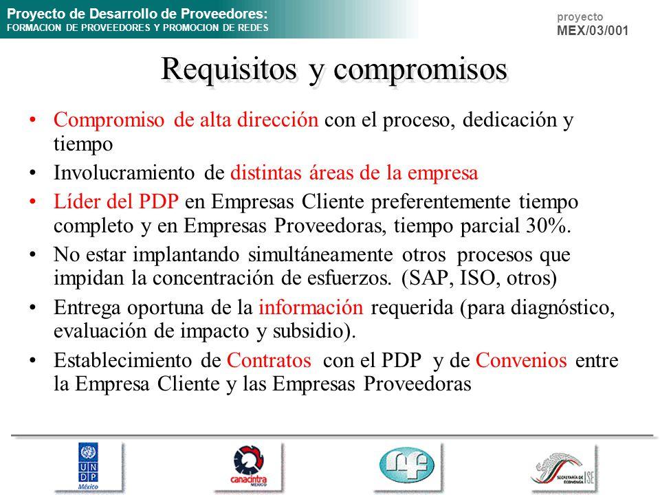 Proyecto de Desarrollo de Proveedores: FORMACION DE PROVEEDORES Y PROMOCION DE REDES proyecto MEX/03/001 Requisitos y compromisos Compromiso de alta d