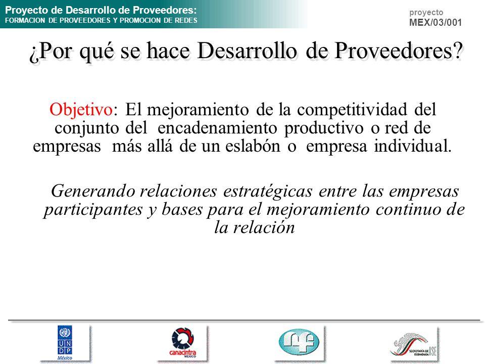 Proyecto de Desarrollo de Proveedores: FORMACION DE PROVEEDORES Y PROMOCION DE REDES proyecto MEX/03/001 ¿Por qué se hace Desarrollo de Proveedores? O