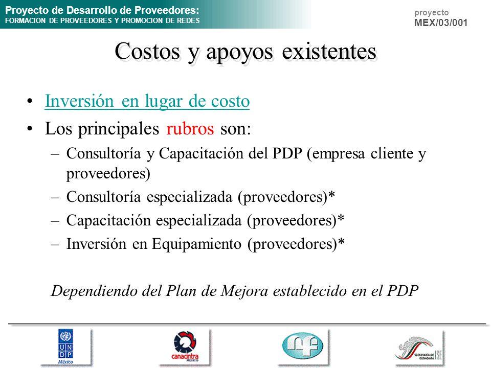 Proyecto de Desarrollo de Proveedores: FORMACION DE PROVEEDORES Y PROMOCION DE REDES proyecto MEX/03/001 Costos y apoyos existentes Inversión en lugar