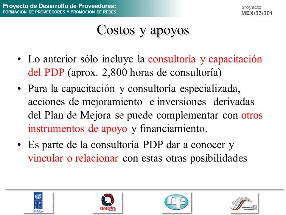 Proyecto de Desarrollo de Proveedores: FORMACION DE PROVEEDORES Y PROMOCION DE REDES proyecto MEX/03/001 Costos y apoyos Lo anterior sólo incluye la c