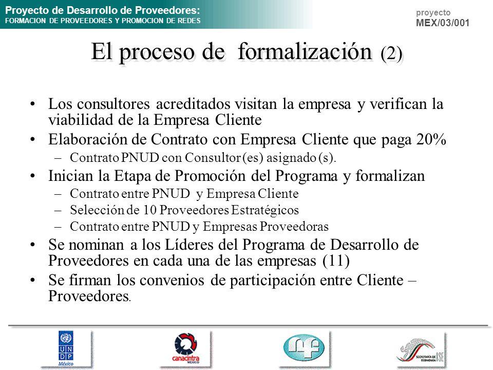 Proyecto de Desarrollo de Proveedores: FORMACION DE PROVEEDORES Y PROMOCION DE REDES proyecto MEX/03/001 El proceso de formalización (2) Los consultores acreditados visitan la empresa y verifican la viabilidad de la Empresa Cliente Elaboración de Contrato con Empresa Cliente que paga 20% –Contrato PNUD con Consultor (es) asignado (s).
