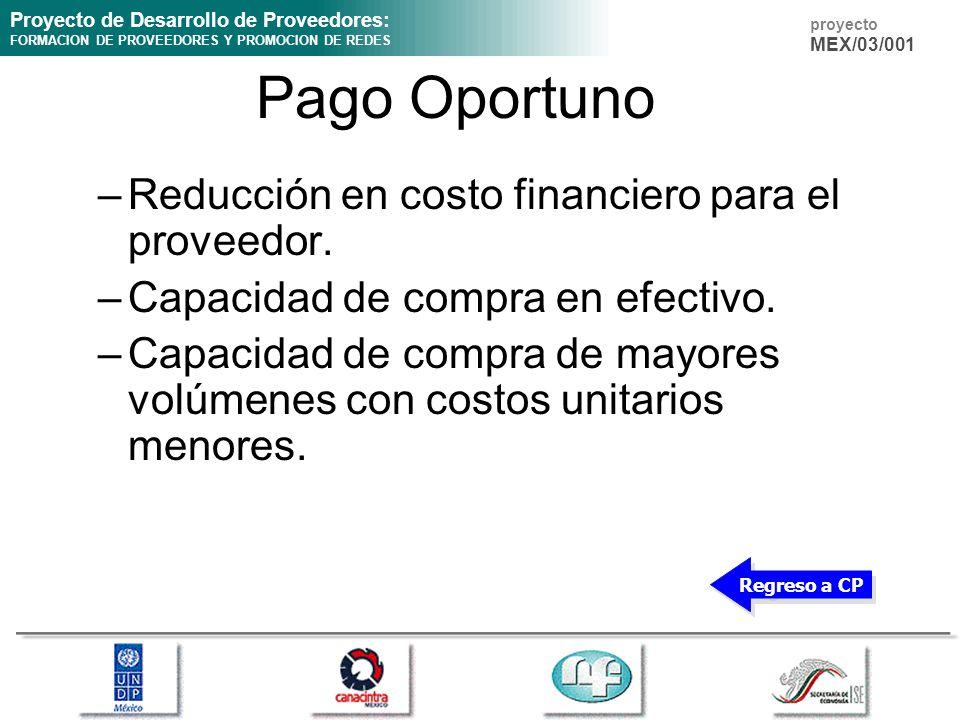 Proyecto de Desarrollo de Proveedores: FORMACION DE PROVEEDORES Y PROMOCION DE REDES proyecto MEX/03/001 Pago Oportuno –Reducción en costo financiero para el proveedor.