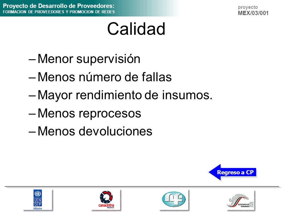 Proyecto de Desarrollo de Proveedores: FORMACION DE PROVEEDORES Y PROMOCION DE REDES proyecto MEX/03/001 Calidad –Menor supervisión –Menos número de f