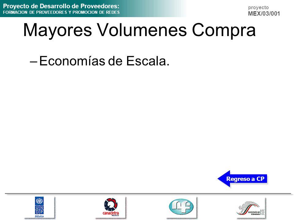 Proyecto de Desarrollo de Proveedores: FORMACION DE PROVEEDORES Y PROMOCION DE REDES proyecto MEX/03/001 Mayores Volumenes Compra –Economías de Escala.