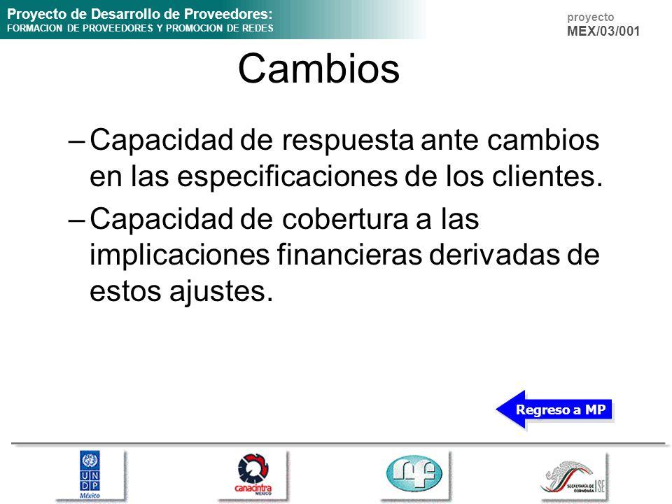 Proyecto de Desarrollo de Proveedores: FORMACION DE PROVEEDORES Y PROMOCION DE REDES proyecto MEX/03/001 Cambios –Capacidad de respuesta ante cambios en las especificaciones de los clientes.