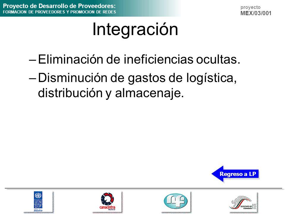 Proyecto de Desarrollo de Proveedores: FORMACION DE PROVEEDORES Y PROMOCION DE REDES proyecto MEX/03/001 Integración –Eliminación de ineficiencias ocu