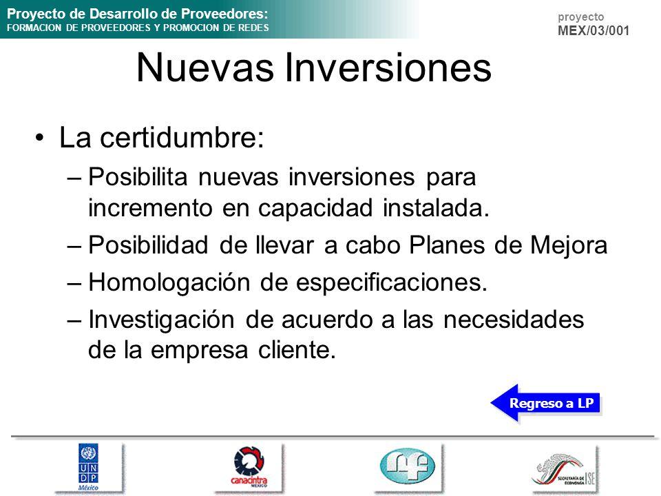 Proyecto de Desarrollo de Proveedores: FORMACION DE PROVEEDORES Y PROMOCION DE REDES proyecto MEX/03/001 Nuevas Inversiones La certidumbre: –Posibilit