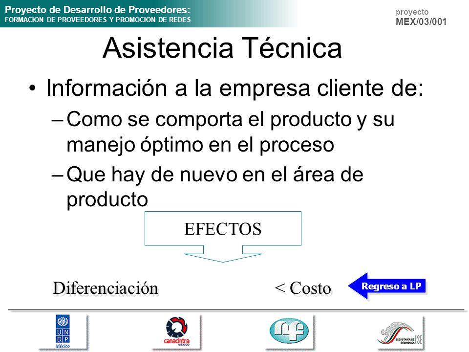 Proyecto de Desarrollo de Proveedores: FORMACION DE PROVEEDORES Y PROMOCION DE REDES proyecto MEX/03/001 Asistencia Técnica Información a la empresa c
