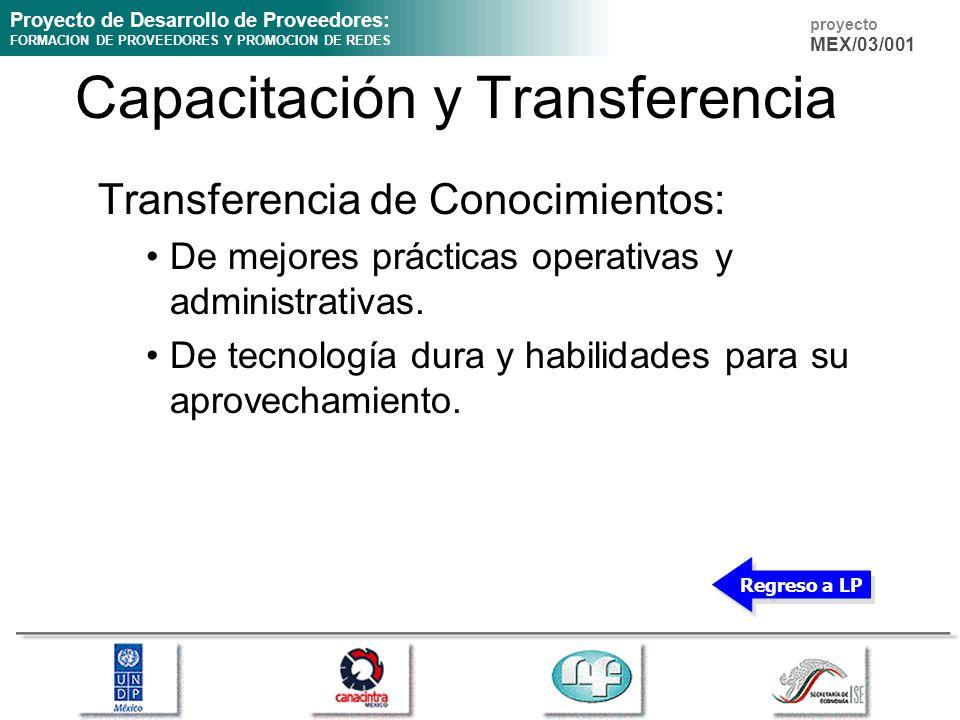 Proyecto de Desarrollo de Proveedores: FORMACION DE PROVEEDORES Y PROMOCION DE REDES proyecto MEX/03/001 Capacitación y Transferencia Transferencia de Conocimientos: De mejores prácticas operativas y administrativas.