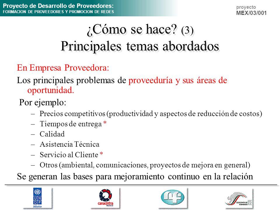 Proyecto de Desarrollo de Proveedores: FORMACION DE PROVEEDORES Y PROMOCION DE REDES proyecto MEX/03/001 Tiempos de Entrega –Disminución de inventarios –No paros de línea –Menor duración del ciclo de negocio.