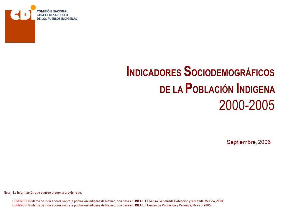 Población Indígena 49.7 % 50.3 % 10.5 % 5,144,087 4,959,484 103,236,388 10,103,571 2005 50.9 % 5,101,051 Mujeres 49.1 % 5,152,576 Hombres 9.8 % 97,483,412 10,253,627 Estados Unidos Mexicanos México indígena 2000Población En 2005 la población indígena representa el 9.8% de la población total del país, proporción menor en 0.7% respecto al 2000 En 2005 la población indígena representa el 9.8% de la población total del país, proporción menor en 0.7% respecto al 2000 El conteo 2005 registra 150 mil indígenas menos que en 2000 El conteo 2005 registra 150 mil indígenas menos que en 2000 P OBLACIÓN