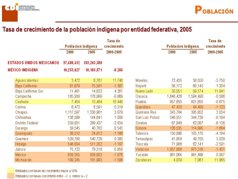 Tasa de crecimiento de la población indígena por entidad federativa, 2005