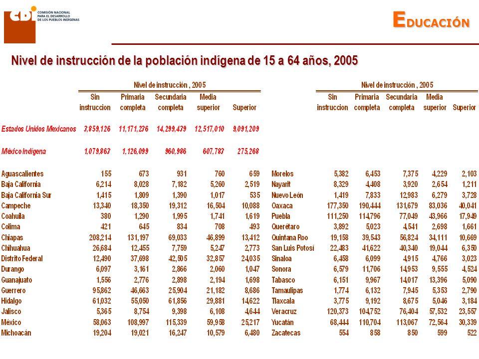 Nivel de instrucción de la población indígena de 15 a 64 años, 2005 E DUCACIÓN