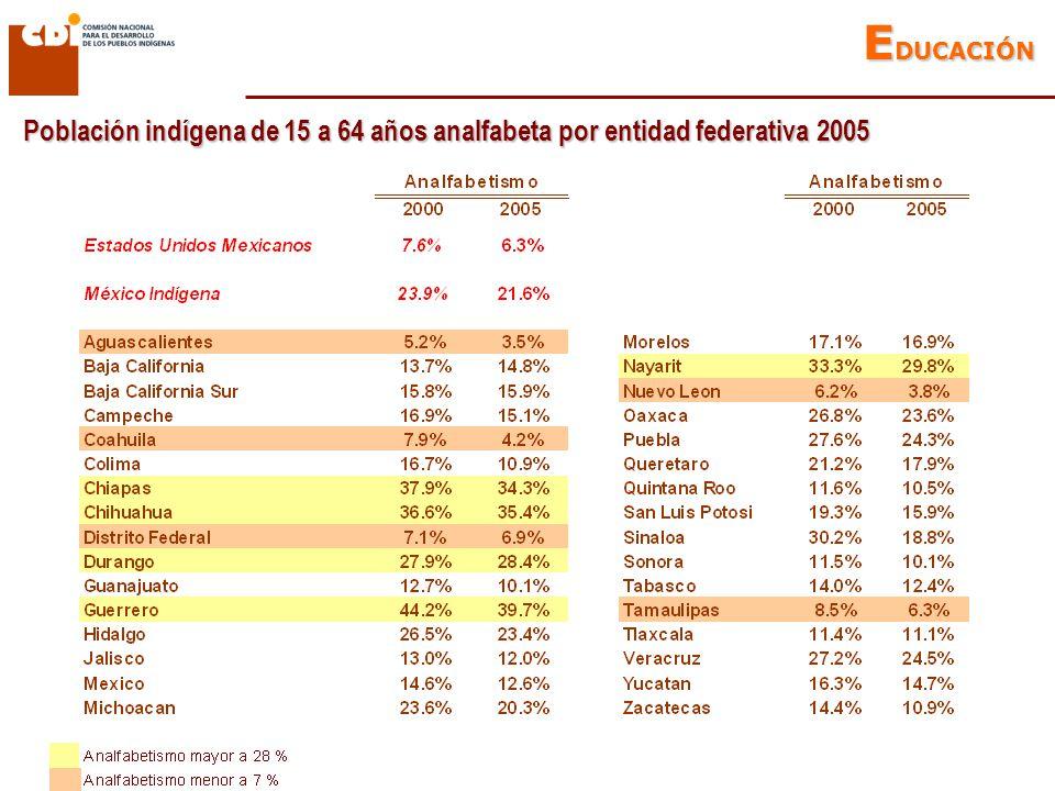 Población indígena de 15 a 64 años analfabeta por entidad federativa 2005 E DUCACIÓN