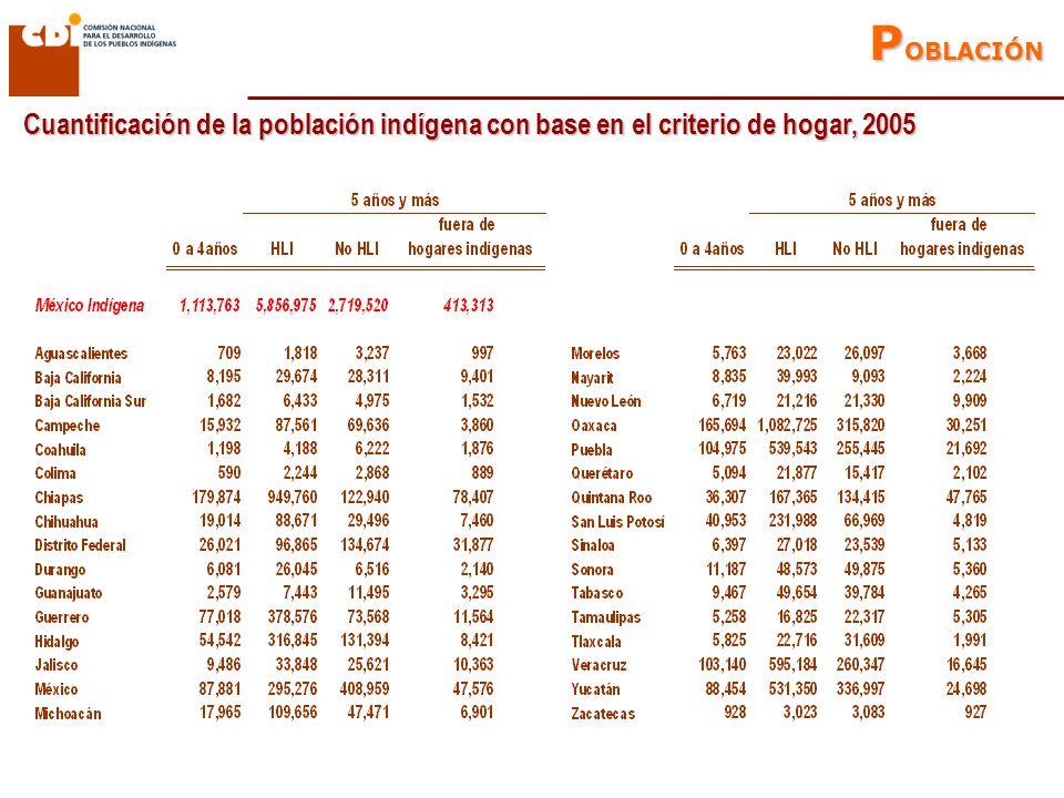 Cuantificación de la población indígena con base en el criterio de hogar, 2005 P OBLACIÓN
