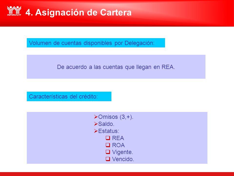 Volumen de cuentas disponibles por Delegación: Características del crédito: De acuerdo a las cuentas que llegan en REA. Omisos (3,+). Saldo. Estatus:
