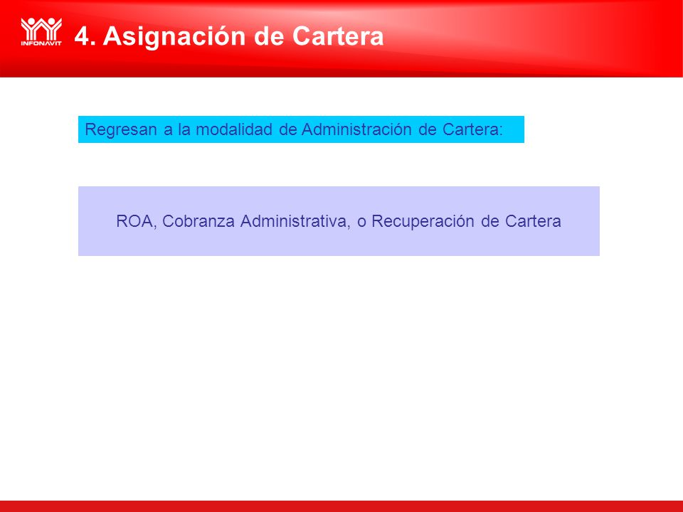 Regresan a la modalidad de Administración de Cartera: ROA, Cobranza Administrativa, o Recuperación de Cartera 4. Asignación de Cartera