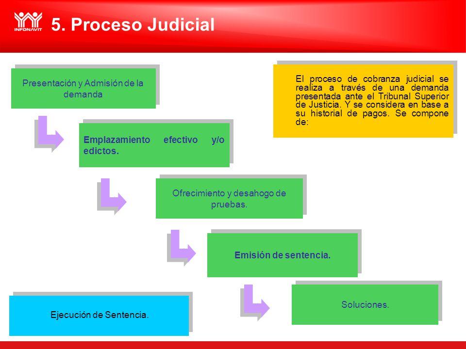 5. Proceso Judicial Presentación y Admisión de la demanda Ofrecimiento y desahogo de pruebas. Soluciones. El proceso de cobranza judicial se realiza a