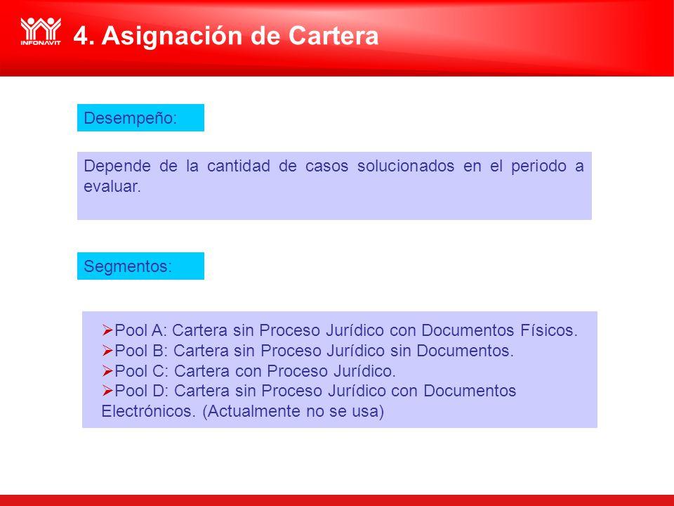 4. Asignación de Cartera Depende de la cantidad de casos solucionados en el periodo a evaluar. Desempeño: Segmentos: Pool A: Cartera sin Proceso Juríd