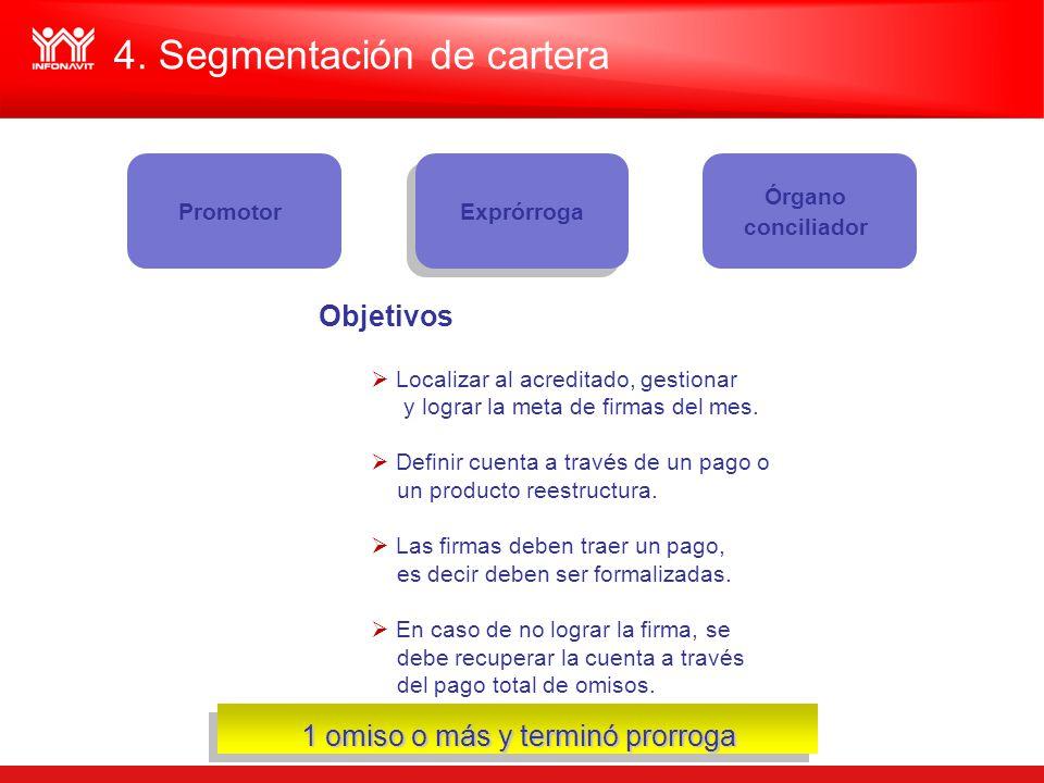 4. Segmentación de cartera Objetivos Localizar al acreditado, gestionar y lograr la meta de firmas del mes. Definir cuenta a través de un pago o un pr