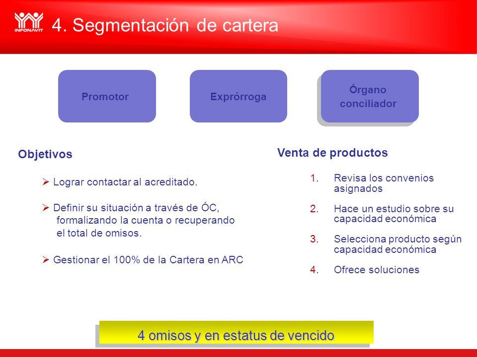 4. Segmentación de cartera Objetivos Lograr contactar al acreditado. Definir su situación a través de ÓC, formalizando la cuenta o recuperando el tota