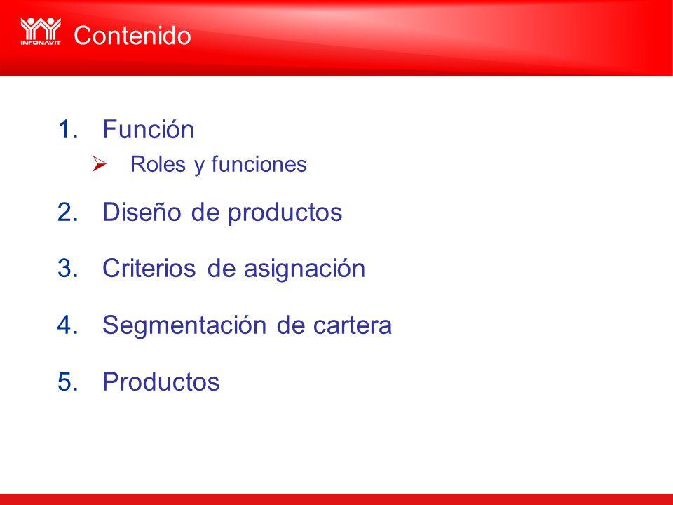 1.Función Roles y funciones 2.Diseño de productos 3.Criterios de asignación 4.Segmentación de cartera 5.Productos Contenido