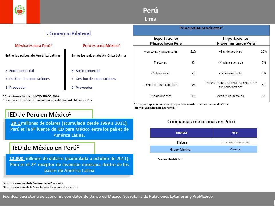 Fuentes: Secretaría de Economía con datos de Banco de México, Secretaría de Relaciones Exteriores y ProMéxico. IED de Perú en México 1 IED de México e